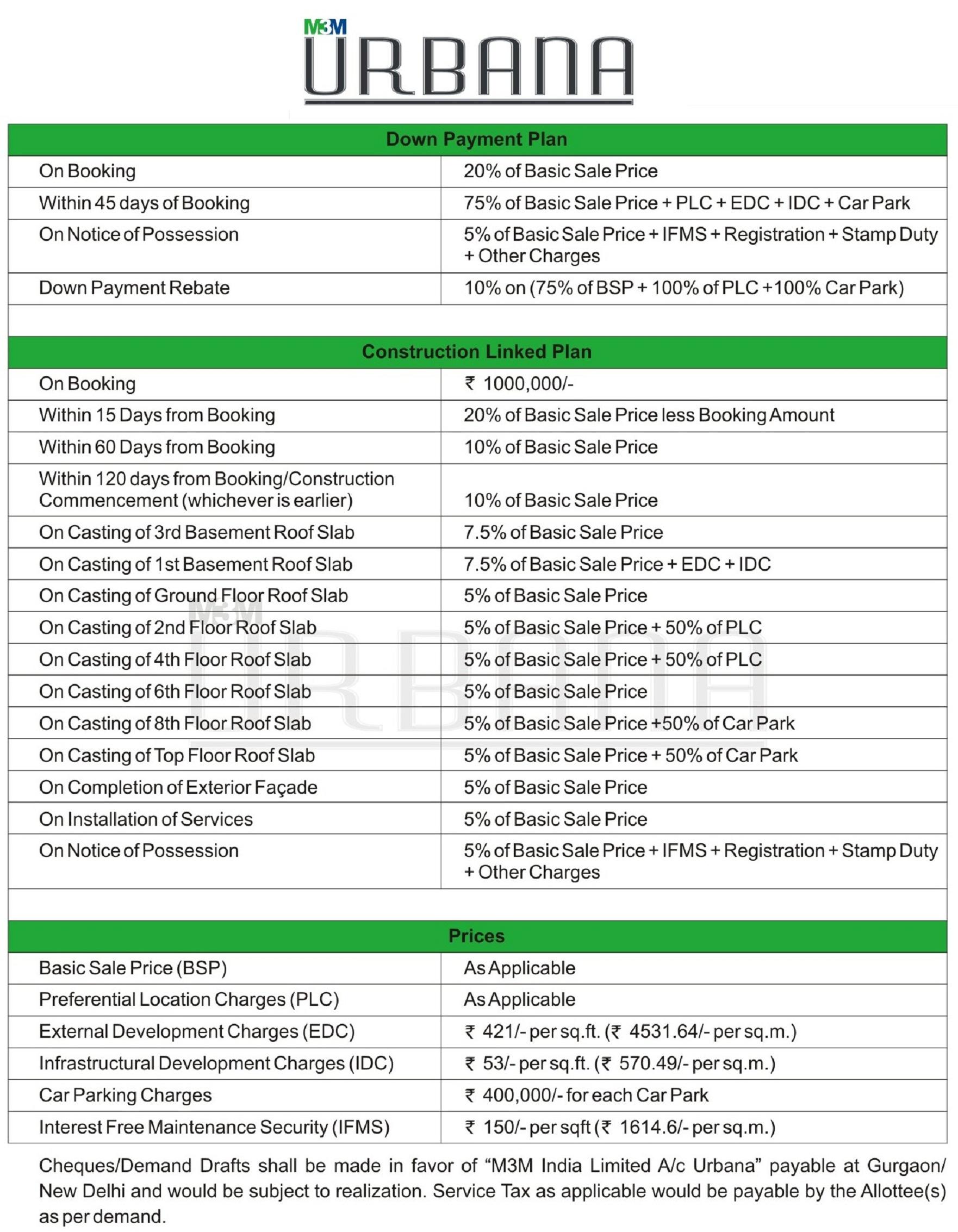 M3M Urbana Payment Plan